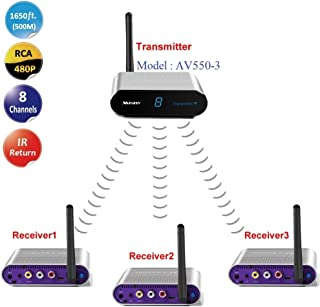 MEASY AV550-3 5.8ghz Transmission Range Without Any Holdback.8 Groups of Selectable Channels,500m Support 1 to 3 receivers