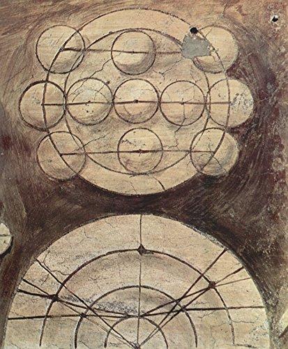Giorgione Arithmetic Circa 1510 Art Print