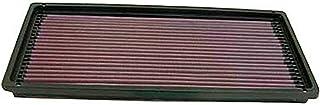 K&N Luftfilter Wrangler II (TJ) 4.0i Bj. 8/1996 2/2007