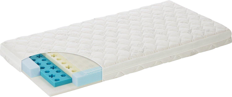 Alvi Matratze Air Sleep - 3D Abstandsgewirke, optimale Klimaregulierung & Durchlüftung - Bezug geteilt abnehmbar