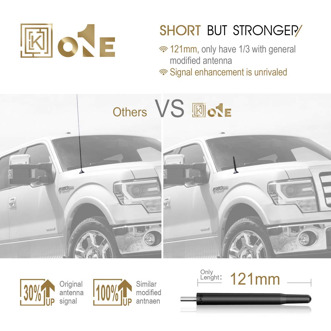 KEYO1E 4.8 AM//FM Radio Stubby Antenna Short Replacement for 2009-2020 Dodge RAM Trucks
