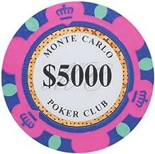 Best custom blackjack chips Reviews
