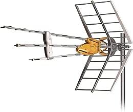 Televes 149902 - Antena dat hd boss 790 uhf c21-c60 32dbi
