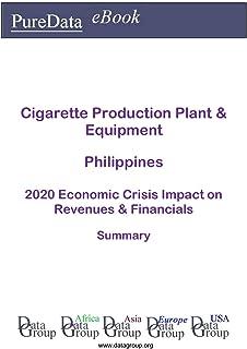 Cigarette Production Plant & Equipment Philippines Summary: 2020 Economic Crisis Impact on Revenues & Financials