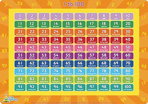 Little Wigwam - 1 bis 100 Platzdeckchen Platzset Tischset Für Kinder (Englisch)