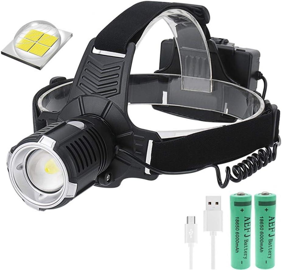 Max 88% OFF CDKZK XHP70.2 LED Headlamp 3-Mode Financial sales sale Headlight USB Rechargeabl Zoom