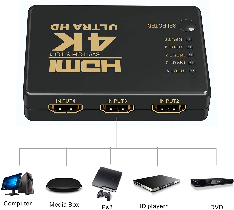 HDMI Switch,GANA HDMI Switch 4K HDMI Conmutador 5 entradas 1 con 4 K/1080p/3d Soporta para Xbox/PS3/PS4/Apple TV/Roku/Fire TV/Blu-Ray de reproductor de DVD: Amazon.es: Electrónica