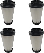 ZVac 4Pk Compatible Filters Replacement for Dirt Devil F2 HEPA Filter. Replaces Parts# 3-SFA115-00X, F929, 80-2310- 04. Fits: Power Stick Upright M084100, Power Reach and Dynamite Bagless Vacuums.