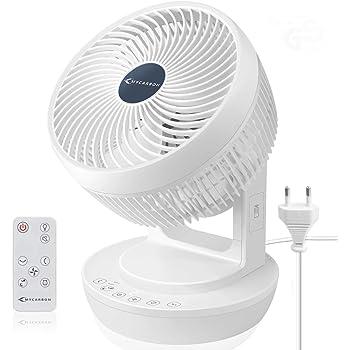 MYCARBON Ventilator Leise Turbo-Ventilator + 3D Luftumwälzer für 30m² |ECO-Mode Klimagerät-Effizienz 80% erhöht| 12h Timer Tischventilator mit Fernbedienung Lüfter Leise Luftzirkulator Raumventilator