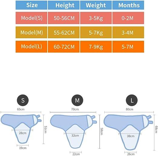 Manta Envolventes para Bebé y Recien Nacido Saco de Dormir 2 Paquetes 0-2 Meses: Amazon.es: Bebé