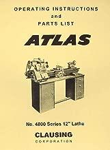 CLAUSING 100 - Atlas 4800 Series 12
