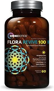Probiotics 100 Billion CFU | Clinical Strength Probiotics for Women, Probiotics for Men | 15 Strain Probiotic Supplement with Delayed Release Capsules (DRCaps) Plus Prebiotics and L-Glutamine