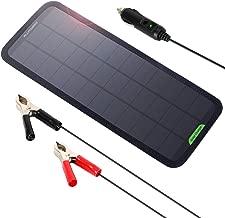 Best solar panel car mount Reviews
