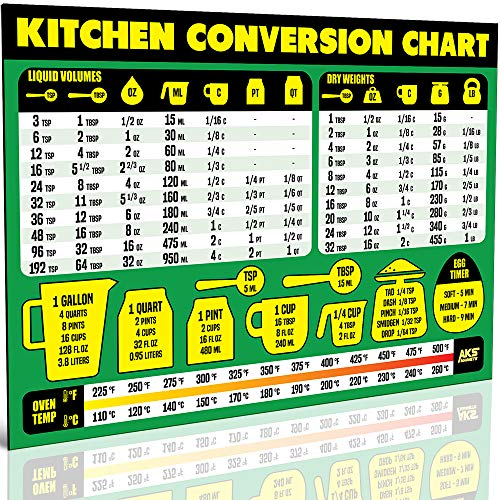 """Kitchen Conversion Chart Magnet - Extra Large Easy to Read 11"""" x 8.5"""" Measurement Cheat Sheet for Cooking Baking & Reading Recipes - Convert Volume Weight Celsius Fahrenheit Imperial & Metric Units"""