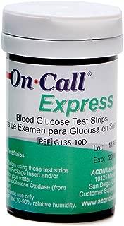 on call plus diabetes