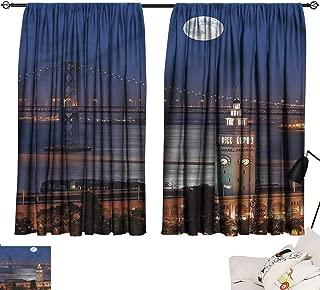 Denruny Teal Curtains United States,Bay Bridge SF Night 84