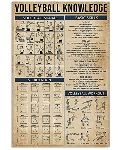 Volleyball Knowledge Volleyball Signals Basic Skills Volleyball Workout Rotation Poster No Frame Or Framed Canvas 0.75 Inch Print in Us Novelty Quote Meaningful, Motivational
