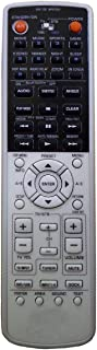 PROROK New Remote Control DVX-700 Compatible for Yamaha Air Surround Xtreme DVD Home Theater System WP87010 WP87020 WP87030 NS-PSW700 NS-P700 DVR-700 DVX-700H