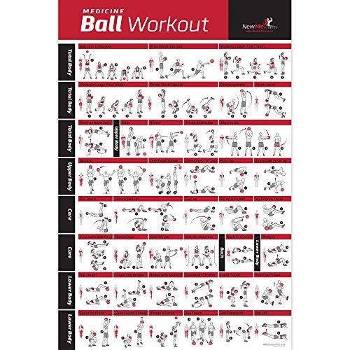 NewMe Fitness Medizinball Übungsposter – laminiert, illustrierter Leitfaden mit 40 Körperformungs- und Stärkungsübungen, ideal für Zuhause oder Fitnessstudio, für Männer und Frauen, 50,8 x 76,2 cm