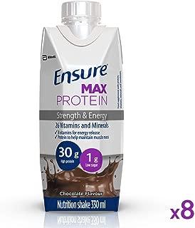 Ensure Max Protein - Batido nutricional con 30 g de proteí