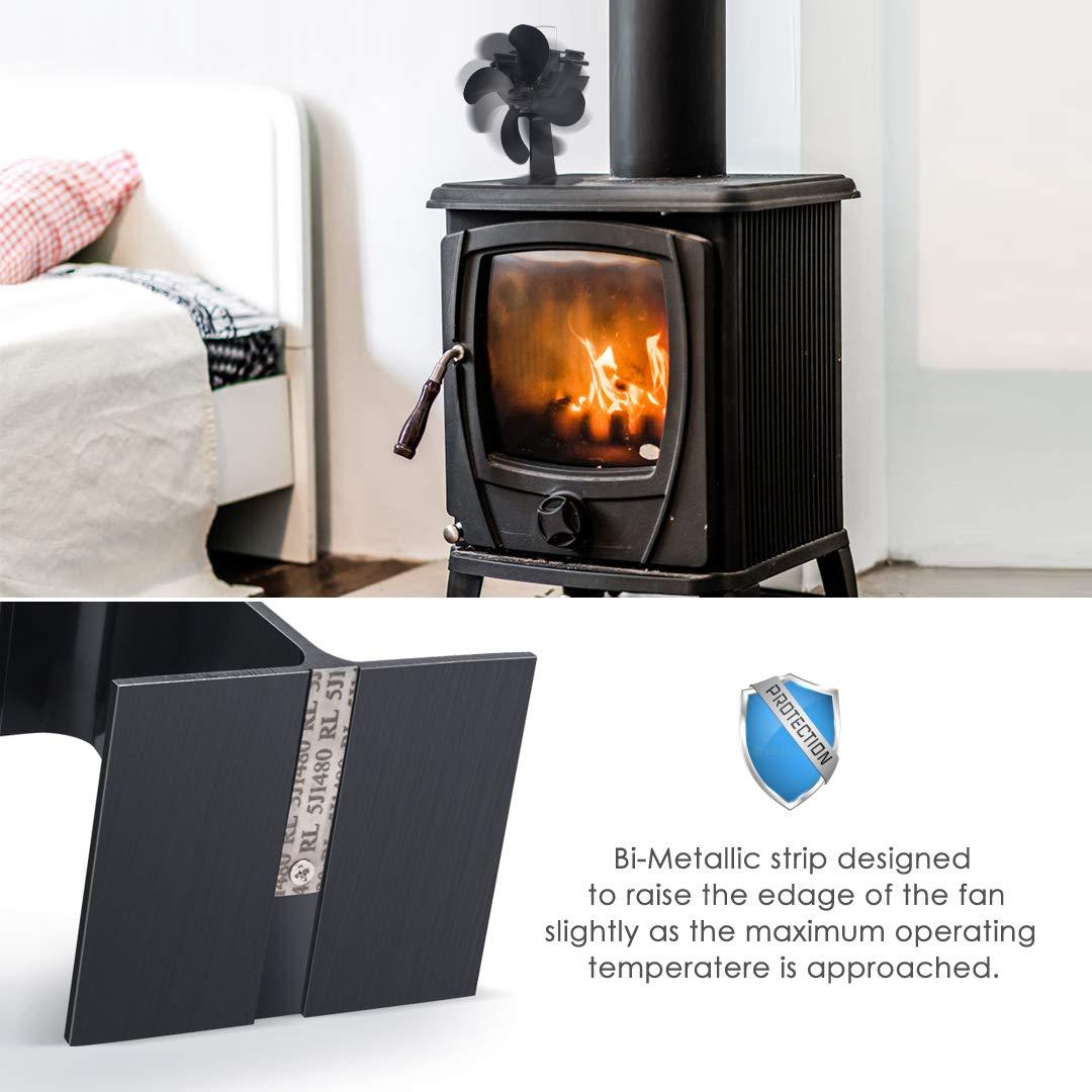 BRAINIAC 2019 - Ventilador de estufa con 4 aspas y termómetro ...