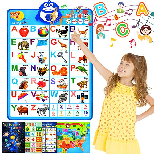 Inncen Interactive Talking Alphabet Poster Electronic Wall ChartTalking ABC amp 123s amp Music Poster ABC Eeducational Poster/Numbers 110 Chart/Vegetable Poster/Solar System Chart/USA Map Poster5Pcs