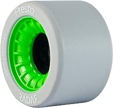 Radar Wheels - Presto - Roller Skate Wheels