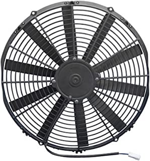 Best electric car fans for sale Reviews