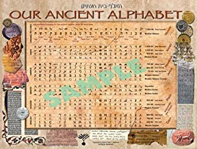 Hebrew Alphabet (Hebrew Alphabet Chart : Our ancient alphabet, Hebrew Chart 1)