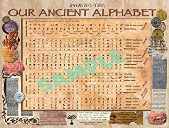 Hebrew Alphabet  Hebrew Alphabet Chart   Our ancient alphabet Hebrew Chart 1