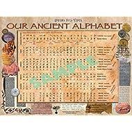 Hebrew Alphabet (Hebrew Alphabet Chart : Our ancient alphabet, Hebrew Chart 1)