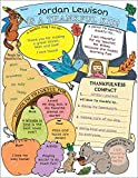 Personal Poster Set: I'm a Thankful Kid! (3-6): Write-and-Read Learning Posters Ready for Kids to Display With Pride!