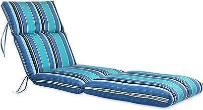 Comfort Classics Inc. 22W x 72L x 5H Hinge at 26