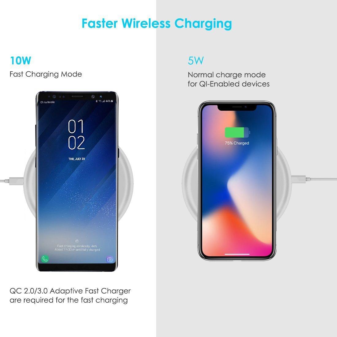 ivoler Cargador Inalámbrico Rápido, Qi Wireless Quick Charger Carga Rápida 10W y Estándar 5W para Móviles y Todos los Dispositivos con Qi [Adaptación