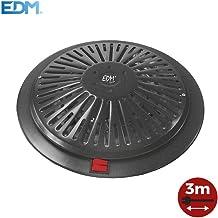EDM Brasero electrico 400/500/900w