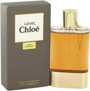 Love Ċhloe Eau Intense For Women 1.7 OZ./ 50 ML.