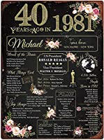 RCY-T Outdoor Bat Decor 40th Birthday Chalkboard ブリキサイン, 40 Years Ago Pink Birthday Personalized Sign Printable, 1981 Year You Were Born Vintage ブリキサインs for Garage-Birthday Anniversary 09-12x8 inch