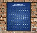 Rac76yd Braille - Póster educativo de alfabeto Braille Braille