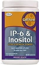 ip6 inositol dosage