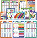 Educational Learning Posters for Preschool Kids - Kindergarten Math Charts, Teach Toddlers Numbers 1-100, Elementary Classroom Décor, Nursery Laminated Double Sided Content-12Pk,17'x12'