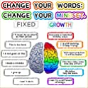 Efferey 2021 Upgraded Growth Mindset Posters Bulletin Board Set