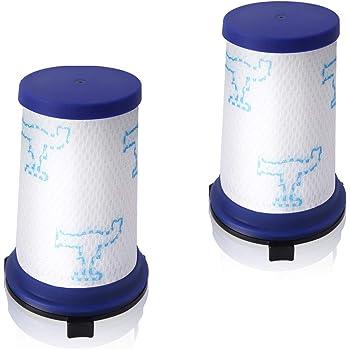 AIEVE Paquete de 2 filtros Filtro Hepa Filtro de Repuesto Filtro de Espuma Accesorios Compatible con la aspiradora Rowenta Air Force 360 Aspiradora Manual: Amazon.es: Hogar