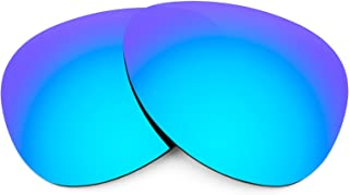 Replacement Lenses for Costa Loreto