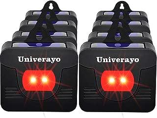 Univerayo 8 Pack Solar Predator Deterrent Light Predator Control Lights for Coyotes Deer Repellent Devices Skunk Fox Raccoon Coyote Deterrent Devices - Upgraded Version