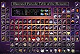 Laminated Illustrated Periodic Table of the Elements Educational Chart Poster Print, 36x24