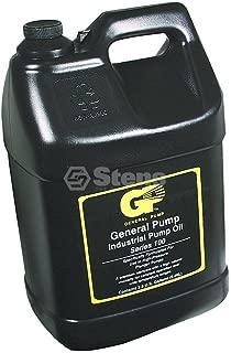 Stens 758-111 Pressure Washer Pump Oil, Black