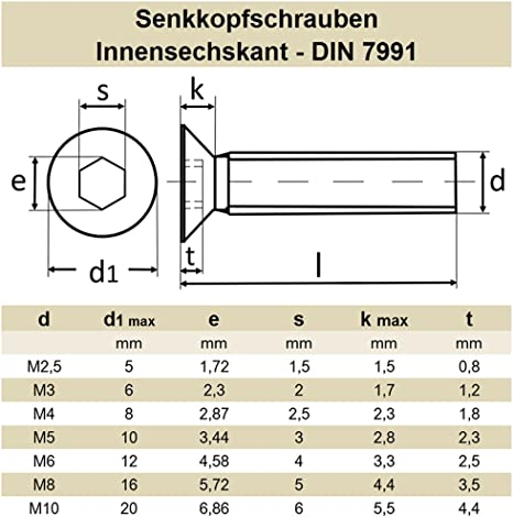 DERING Senkkopfschrauben M8x20//20 mit Innensechskant DIN 7991 Edelstahl A2 rostfrei | Senkschrauben 100 St/ück ISK