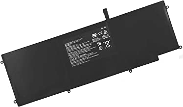 razer blade stealth 2016 battery replacement