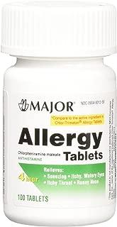 Chlorpheniramine 4mg Tabs - Pet Allergy Relief 100ct by ThePetStop