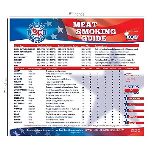 BEST Magnetic Meat Smoking Wood Temperature Guide Chart for Outdoor and Indoor Use - 20 Flavor Profiles & Strengths for Smoker Box - Smoke Chips Chunks Logs Pellets for the Perfect BBQ